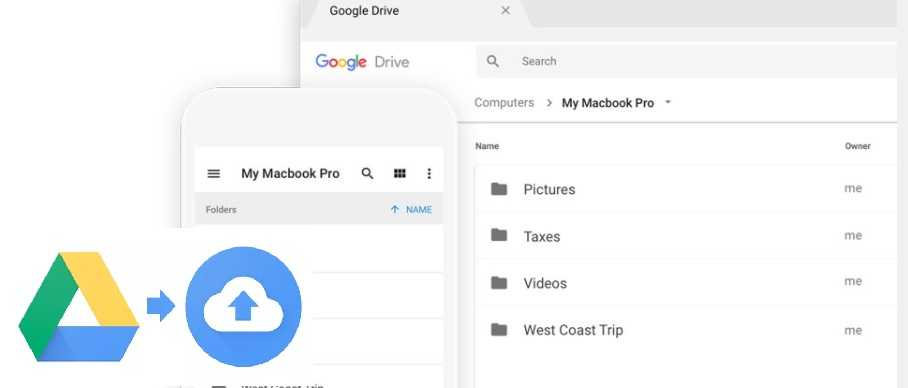 Google Drive Sync and Back up